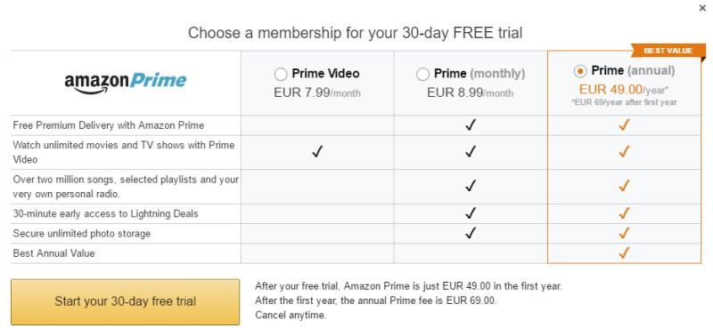 Amazon Prime abonnementspriser